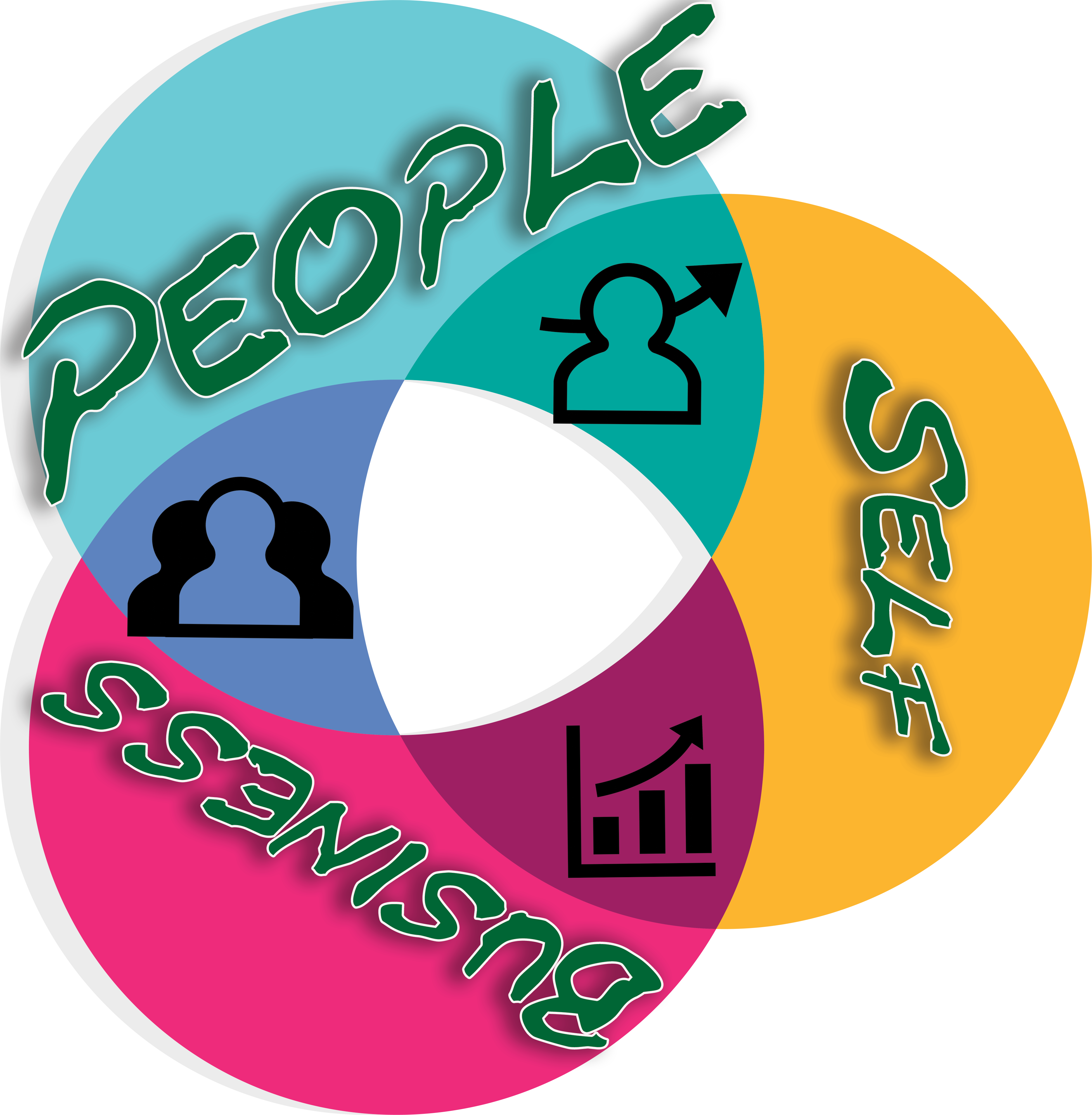Course image for People- Acumen  Developing Professional Excellence